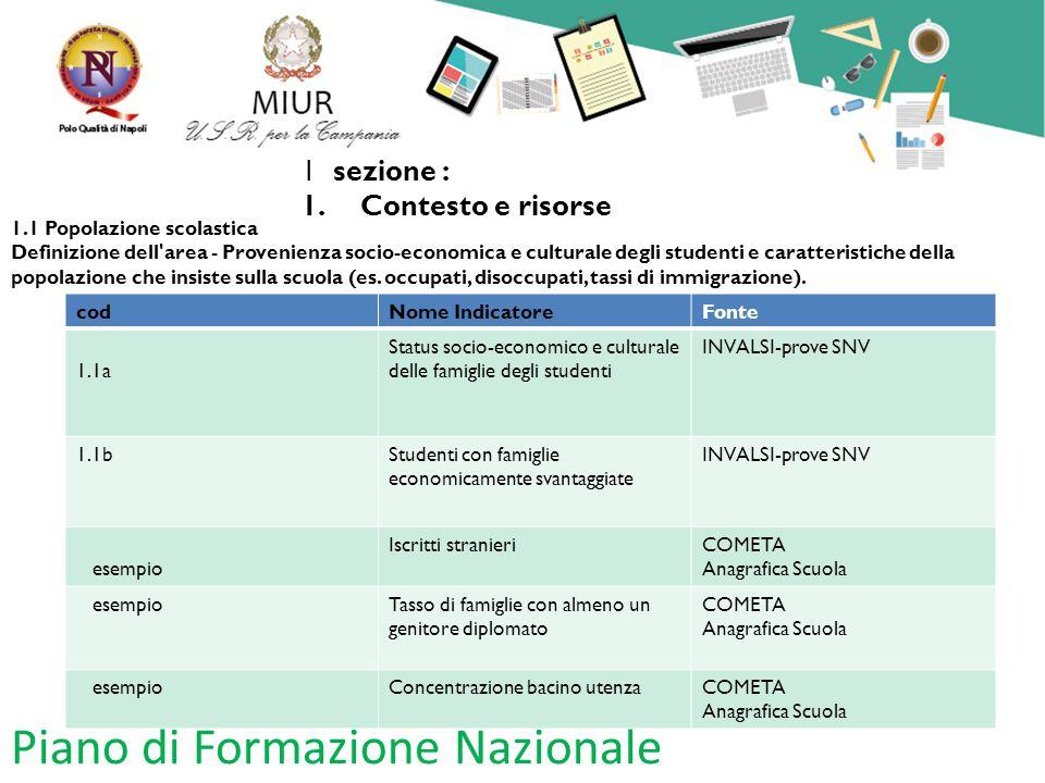 Piano di Formazione Nazionale 1 sezione : 1.Contesto e risorse 1.1 Popolazione scolastica Definizione dell'area - Provenienza socio-economica e cultur