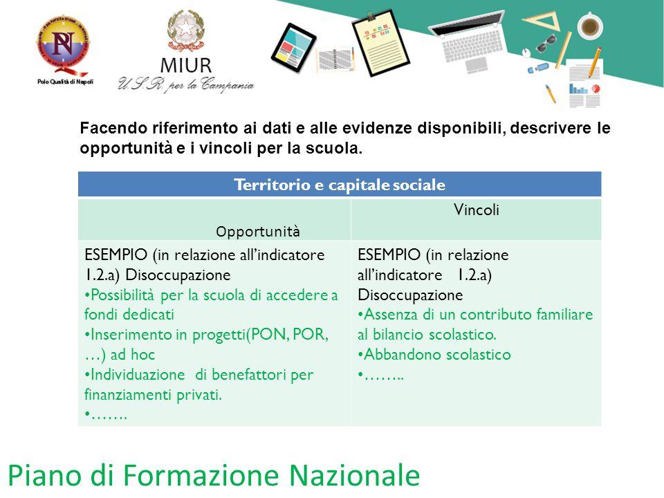 Piano di Formazione Nazionale Facendo riferimento ai dati e alle evidenze disponibili, descrivere le opportunità e i vincoli per la scuola. Territorio