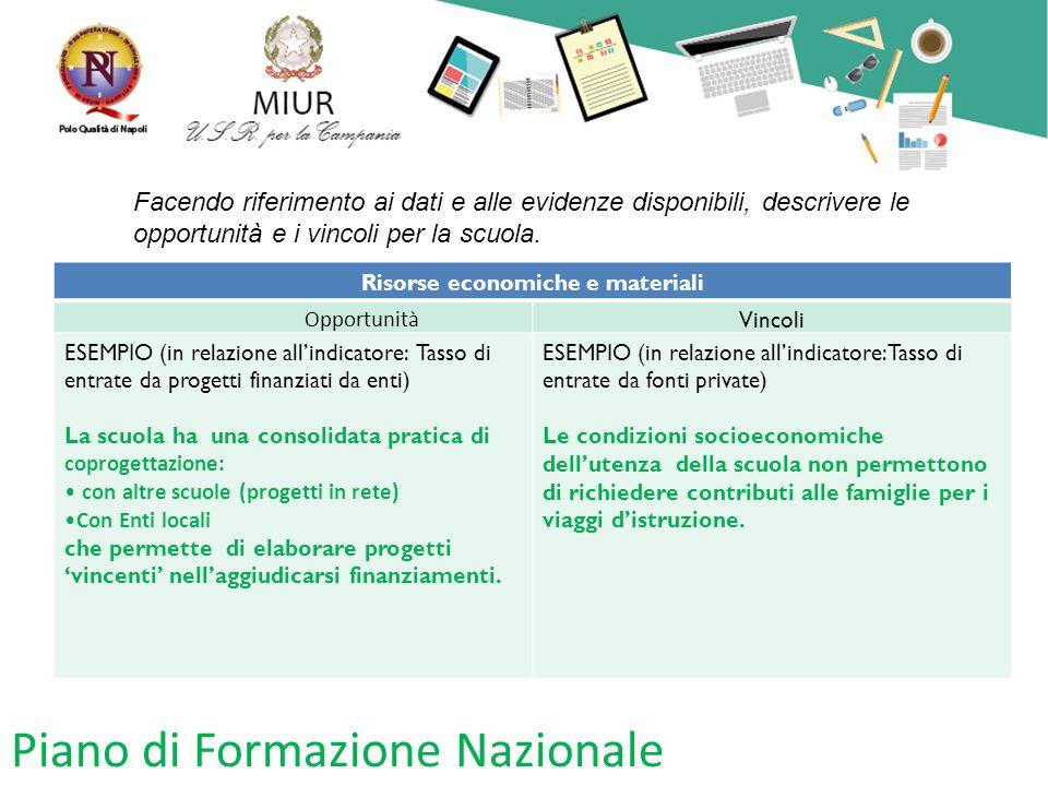 Piano di Formazione Nazionale Facendo riferimento ai dati e alle evidenze disponibili, descrivere le opportunità e i vincoli per la scuola. Risorse ec
