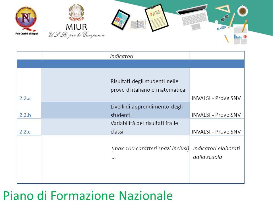 Piano di Formazione Nazionale Indicatori 2.2.a Risultati degli studenti nelle prove di italiano e matematica INVALSI - Prove SNV 2.2.b Livelli di appr
