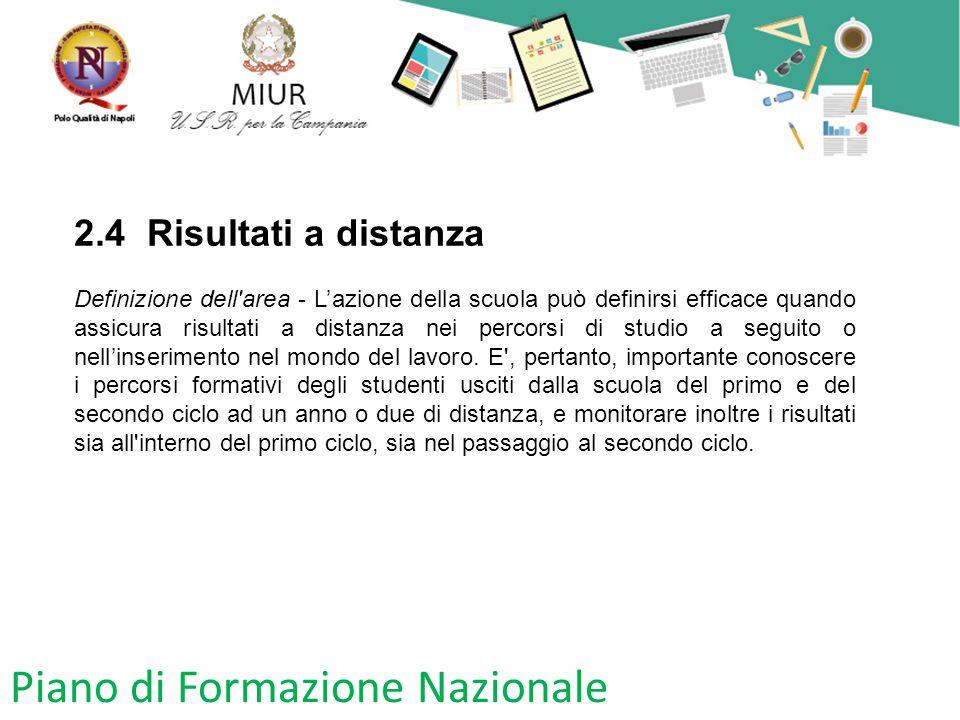Piano di Formazione Nazionale 2.4 Risultati a distanza Definizione dell'area - L'azione della scuola può definirsi efficace quando assicura risultati
