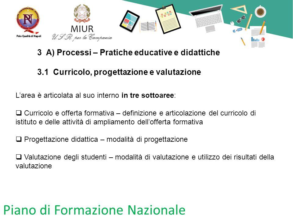 Piano di Formazione Nazionale 3 A) Processi – Pratiche educative e didattiche 3.1 Curricolo, progettazione e valutazione L'area è articolata al suo in