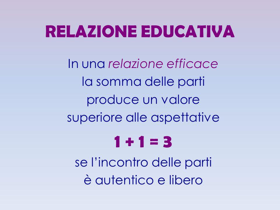 RELAZIONE EDUCATIVA In una relazione efficace la somma delle parti produce un valore superiore alle aspettative 1 + 1 = 3 se l'incontro delle parti è