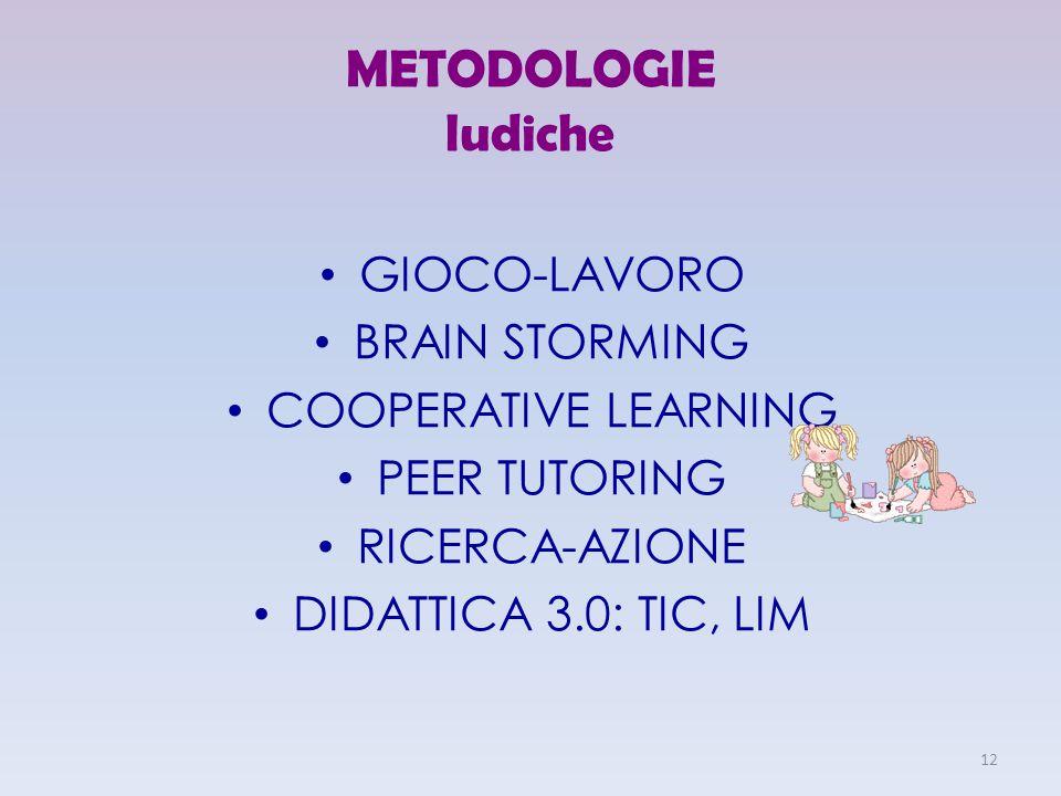 METODOLOGIE ludiche GIOCO-LAVORO BRAIN STORMING COOPERATIVE LEARNING PEER TUTORING RICERCA-AZIONE DIDATTICA 3.0: TIC, LIM 12
