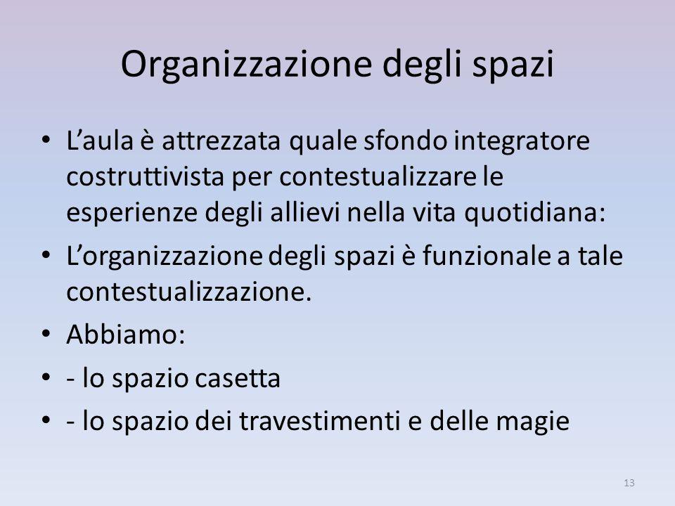 Organizzazione degli spazi L'aula è attrezzata quale sfondo integratore costruttivista per contestualizzare le esperienze degli allievi nella vita quo
