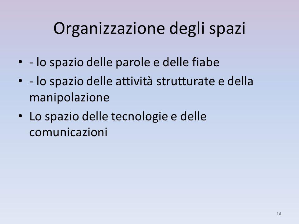 Organizzazione degli spazi - lo spazio delle parole e delle fiabe - lo spazio delle attività strutturate e della manipolazione Lo spazio delle tecnolo
