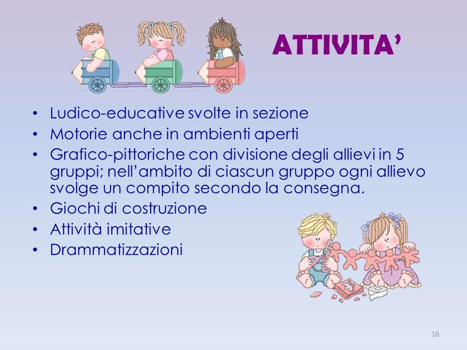 ATTIVITA' Ludico-educative svolte in sezione Motorie anche in ambienti aperti Grafico-pittoriche con divisione degli allievi in 5 gruppi; nell'ambito