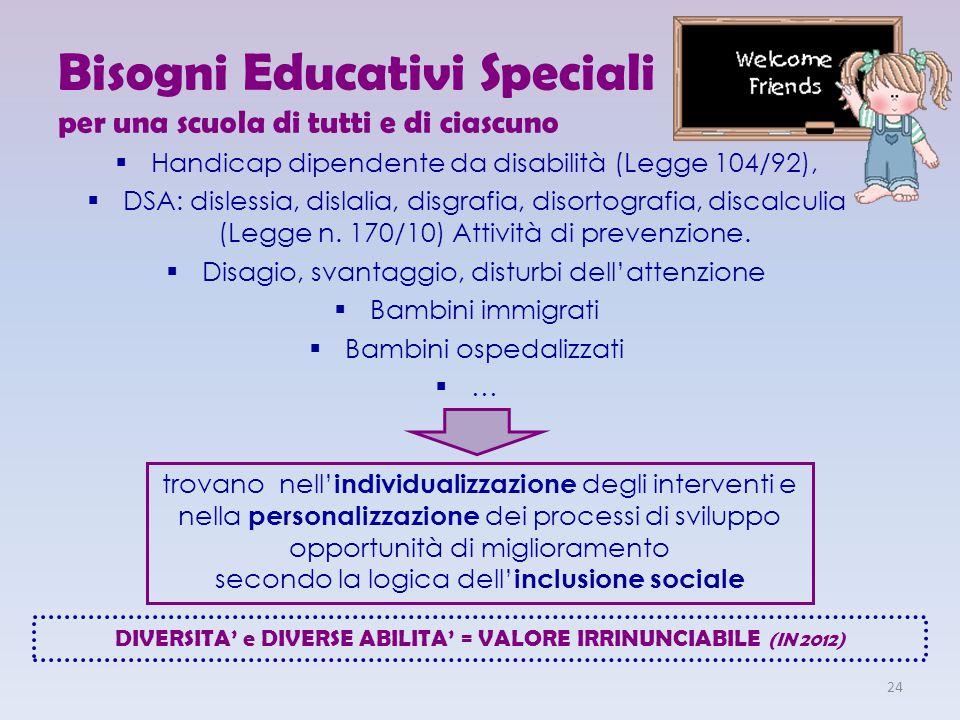 Bisogni Educativi Speciali per una scuola di tutti e di ciascuno  Handicap dipendente da disabilità (Legge 104/92),  DSA: dislessia, dislalia, disgr