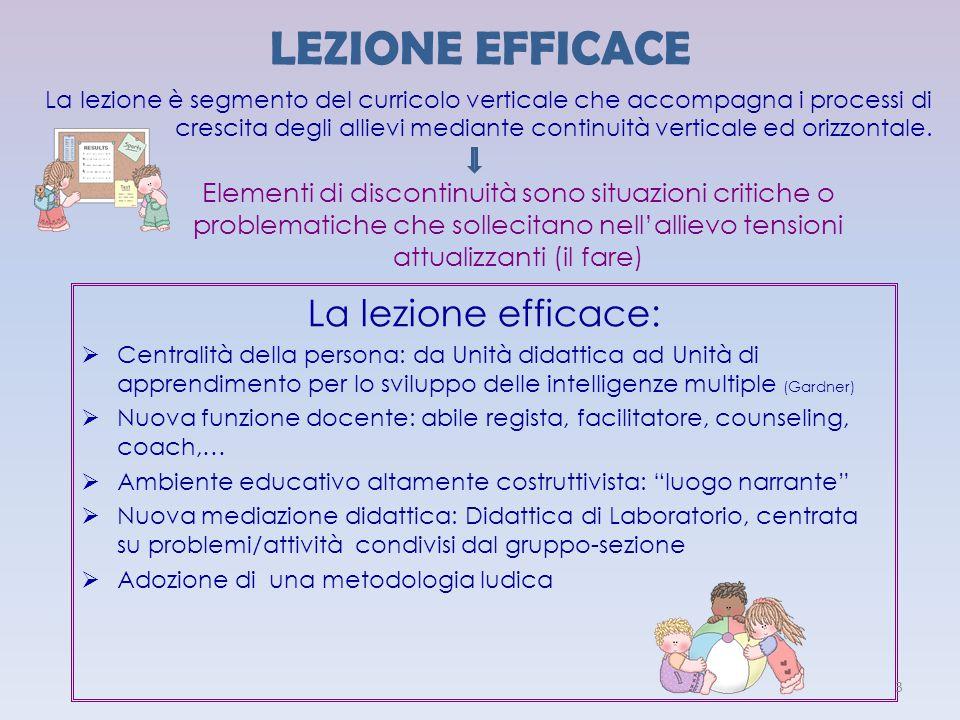 Bisogni Educativi Speciali per una scuola di tutti e di ciascuno  Handicap dipendente da disabilità (Legge 104/92),  DSA: dislessia, dislalia, disgrafia, disortografia, discalculia (Legge n.