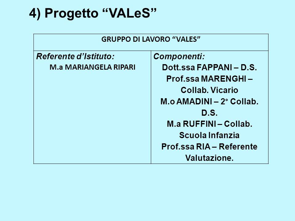 GRUPPO DI LAVORO VALES Referente d'Istituto: M.a MARIANGELA RIPARI Componenti: Dott.ssa FAPPANI – D.S.