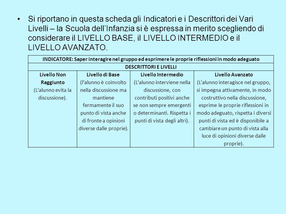 Si riportano in questa scheda gli Indicatori e i Descrittori dei Vari Livelli – la Scuola dell'Infanzia si è espressa in merito scegliendo di considerare il LIVELLO BASE, il LIVELLO INTERMEDIO e il LIVELLO AVANZATO.