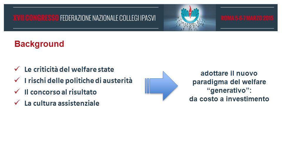 Background Le criticità del welfare state I rischi delle politiche di austerità Il concorso al risultato La cultura assistenziale adottare il nuovo pa