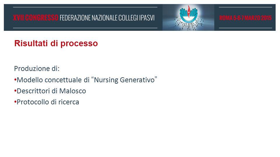 """Risultati di processo Produzione di: Modello concettuale di """"Nursing Generativo"""" Descrittori di Malosco Protocollo di ricerca"""
