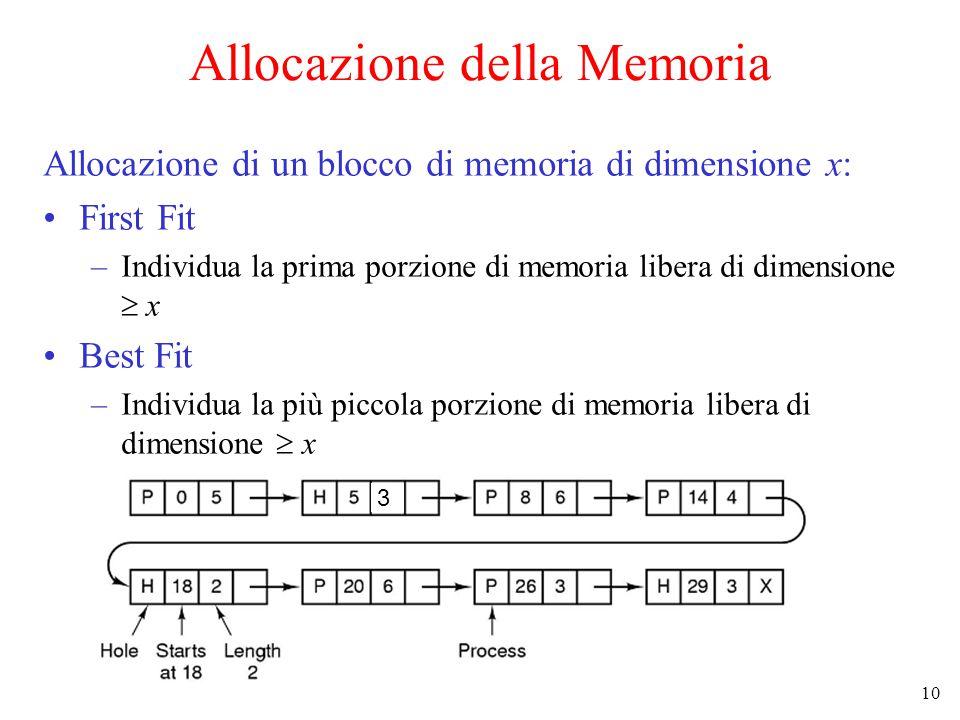 10 Allocazione della Memoria Allocazione di un blocco di memoria di dimensione x: First Fit –Individua la prima porzione di memoria libera di dimensione  x Best Fit –Individua la più piccola porzione di memoria libera di dimensione  x 3