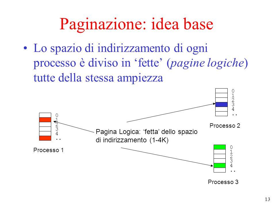 13 Paginazione: idea base Lo spazio di indirizzamento di ogni processo è diviso in 'fette' (pagine logiche) tutte della stessa ampiezza 0 1 2 3 4..