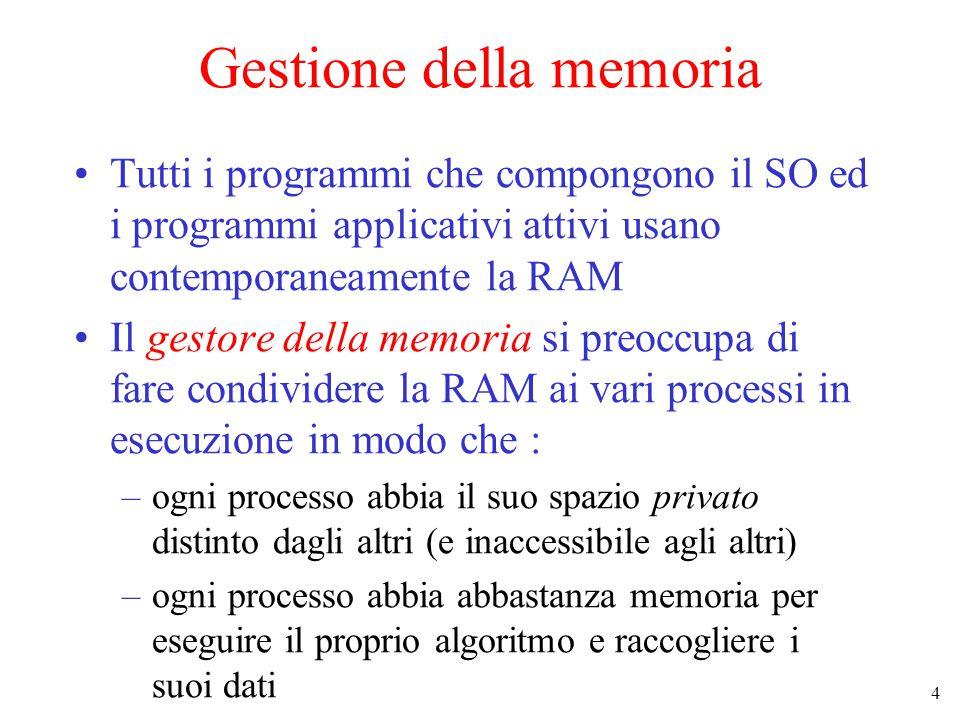 4 Gestione della memoria Tutti i programmi che compongono il SO ed i programmi applicativi attivi usano contemporaneamente la RAM Il gestore della mem