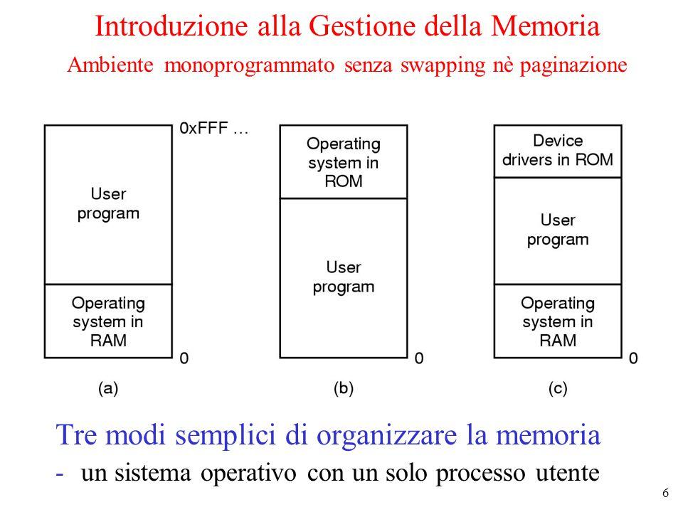 6 Introduzione alla Gestione della Memoria Ambiente monoprogrammato senza swapping nè paginazione Tre modi semplici di organizzare la memoria -un sistema operativo con un solo processo utente