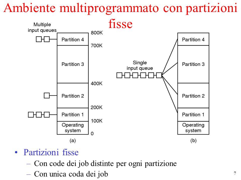 7 Ambiente multiprogrammato con partizioni fisse Partizioni fisse –Con code dei job distinte per ogni partizione –Con unica coda dei job