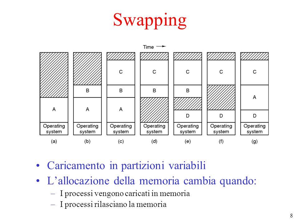 8 Swapping Caricamento in partizioni variabili L'allocazione della memoria cambia quando: –I processi vengono caricati in memoria –I processi rilasciano la memoria