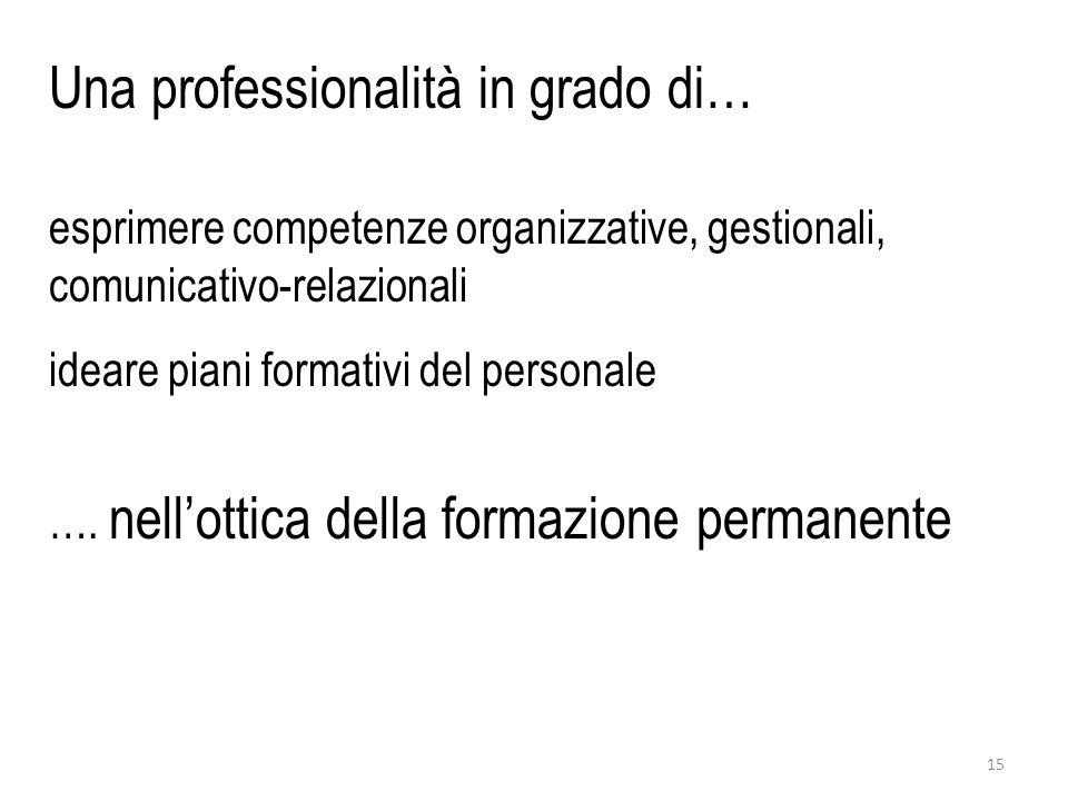 15 Una professionalità in grado di… esprimere competenze organizzative, gestionali, comunicativo-relazionali ideare piani formativi del personale …. n