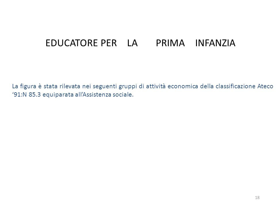 18 EDUCATOREPER LAPRIMA INFANZIA La figura è stata rilevata nei seguenti gruppi di attività economica della classificazione Ateco '91:N 85.3 equiparat