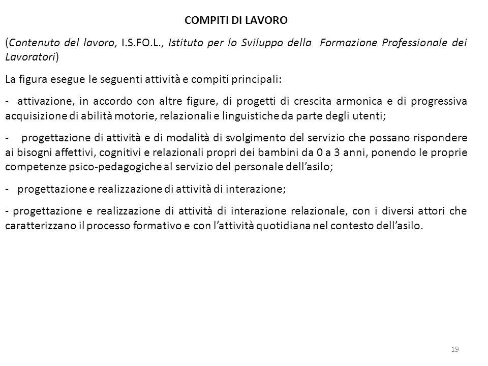 19 COMPITI DI LAVORO (Contenuto del lavoro, I.S.FO.L., Istituto per lo Sviluppo della Formazione Professionale dei Lavoratori) La figura esegue le seg
