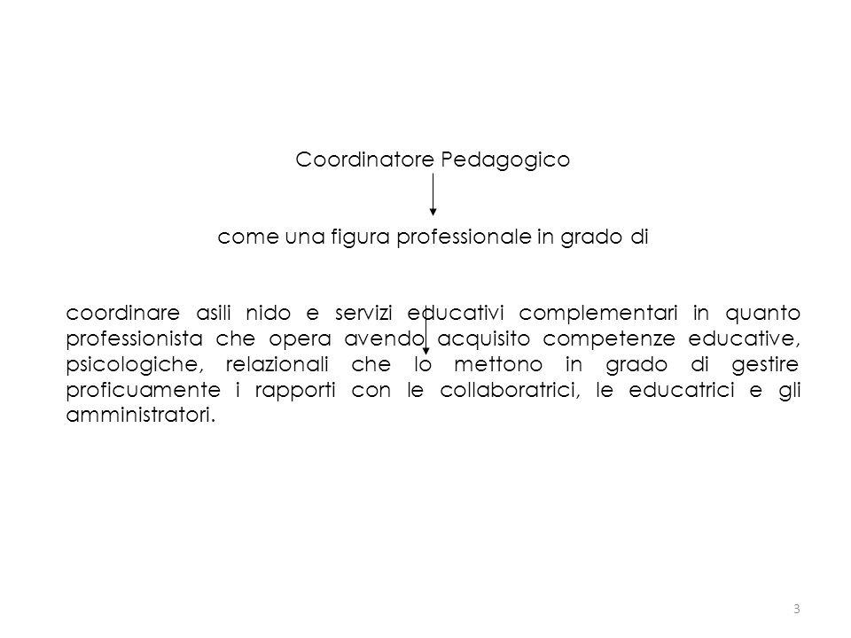 4 Coordinatore Pedagogico Dominio scientifico : Pedagogia clinica, sociale, famiglia, didattica generale e speciale.