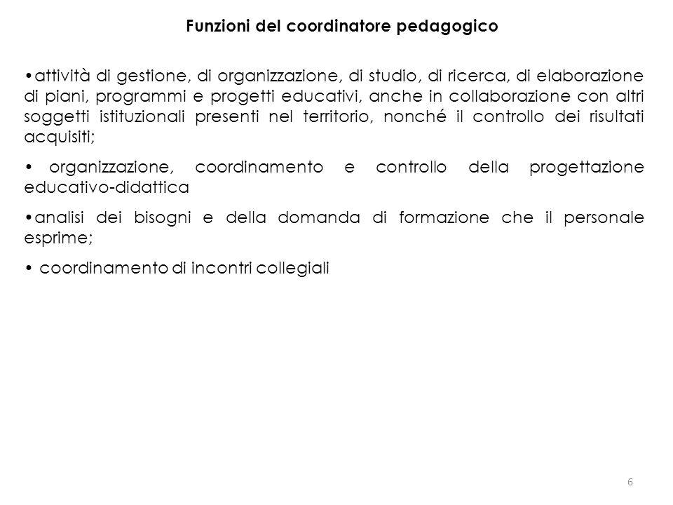 6 Funzioni del coordinatore pedagogico attività di gestione, di organizzazione, di studio, di ricerca, di elaborazione di piani, programmi e progetti