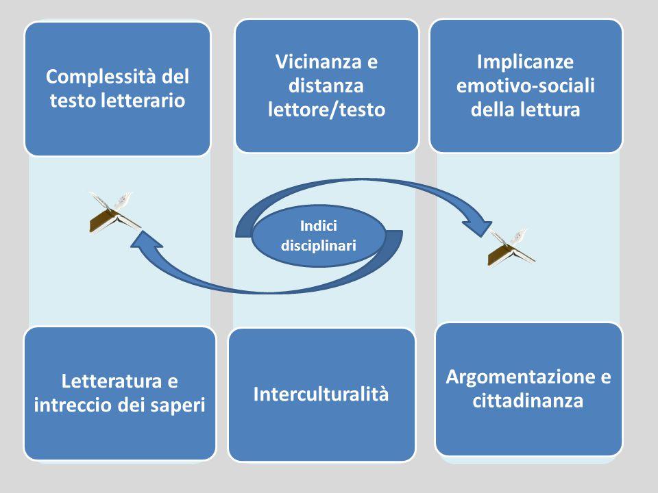 Letteratura e intreccio dei saperi Complessità del testo letterario Interculturalità Vicinanza e distanza lettore/testo Argomentazione e cittadinanza