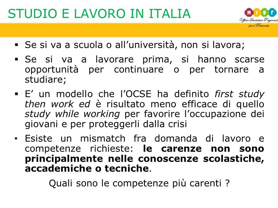 Ufficio Scolastico Regionale per il Piemonte STUDIO E LAVORO IN ITALIA  Se si va a scuola o all'università, non si lavora;  Se si va a lavorare prim