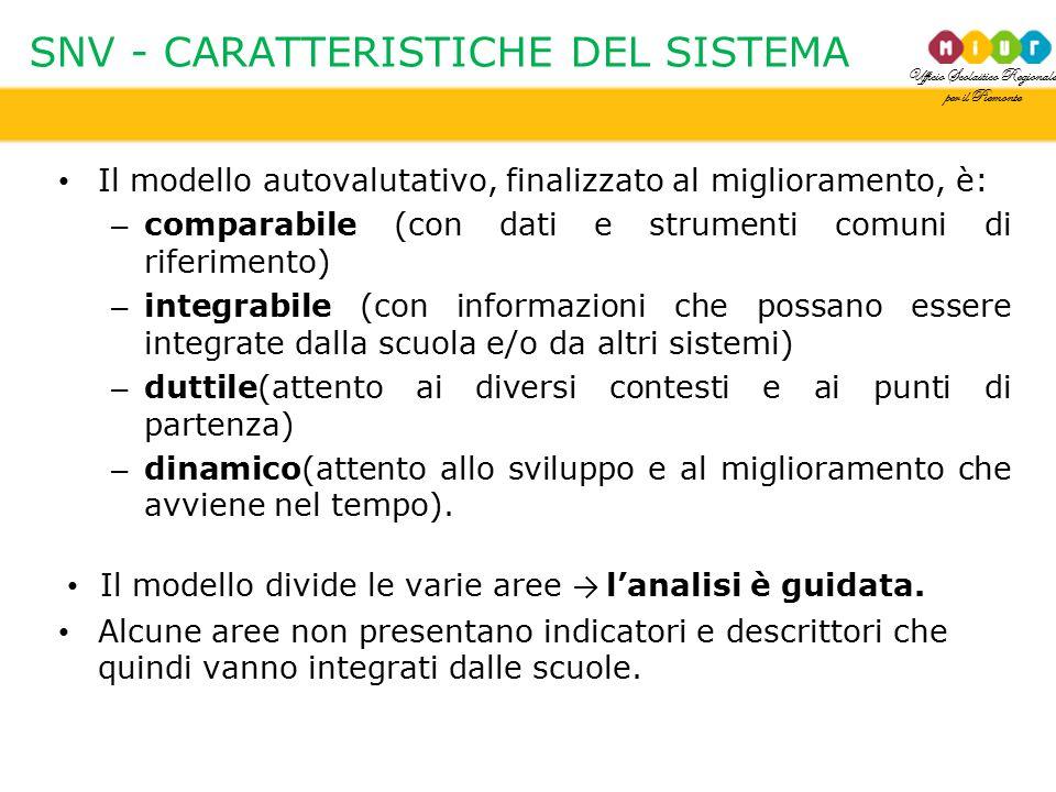 Ufficio Scolastico Regionale per il Piemonte SNV - CARATTERISTICHE DEL SISTEMA Il modello autovalutativo, finalizzato al miglioramento, è: – comparabi