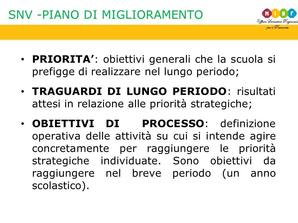 Ufficio Scolastico Regionale per il Piemonte SNV -PIANO DI MIGLIORAMENTO PRIORITA': obiettivi generali che la scuola si prefigge di realizzare nel lun