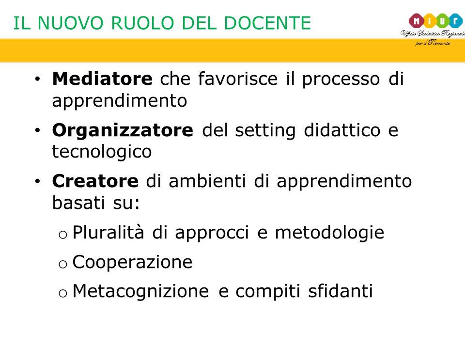 Ufficio Scolastico Regionale per il Piemonte IL NUOVO RUOLO DEL DOCENTE Mediatore che favorisce il processo di apprendimento Organizzatore del setting