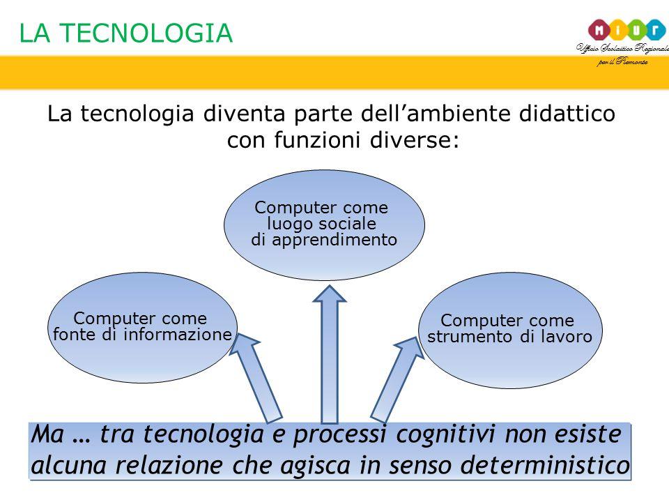 Ufficio Scolastico Regionale per il Piemonte LA TECNOLOGIA La tecnologia diventa parte dell'ambiente didattico con funzioni diverse: Computer come luo