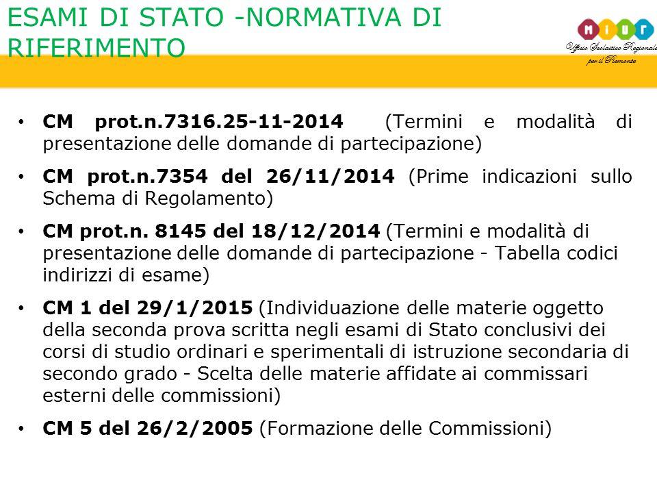 Ufficio Scolastico Regionale per il Piemonte ESAMI DI STATO -NORMATIVA DI RIFERIMENTO CM prot.n.7316.25-11-2014 (Termini e modalità di presentazione d