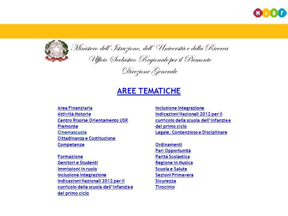 Ministero dell'Istruzione, dell' Università e della Ricerca Ufficio Scolastico Regionale per il Piemonte Direzione Generale  Area Finanziaria Area Fi