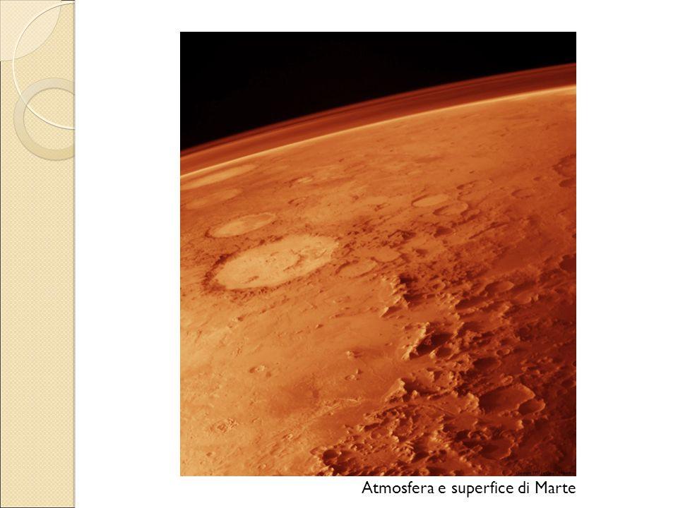 Atmosfera e superfice di Marte