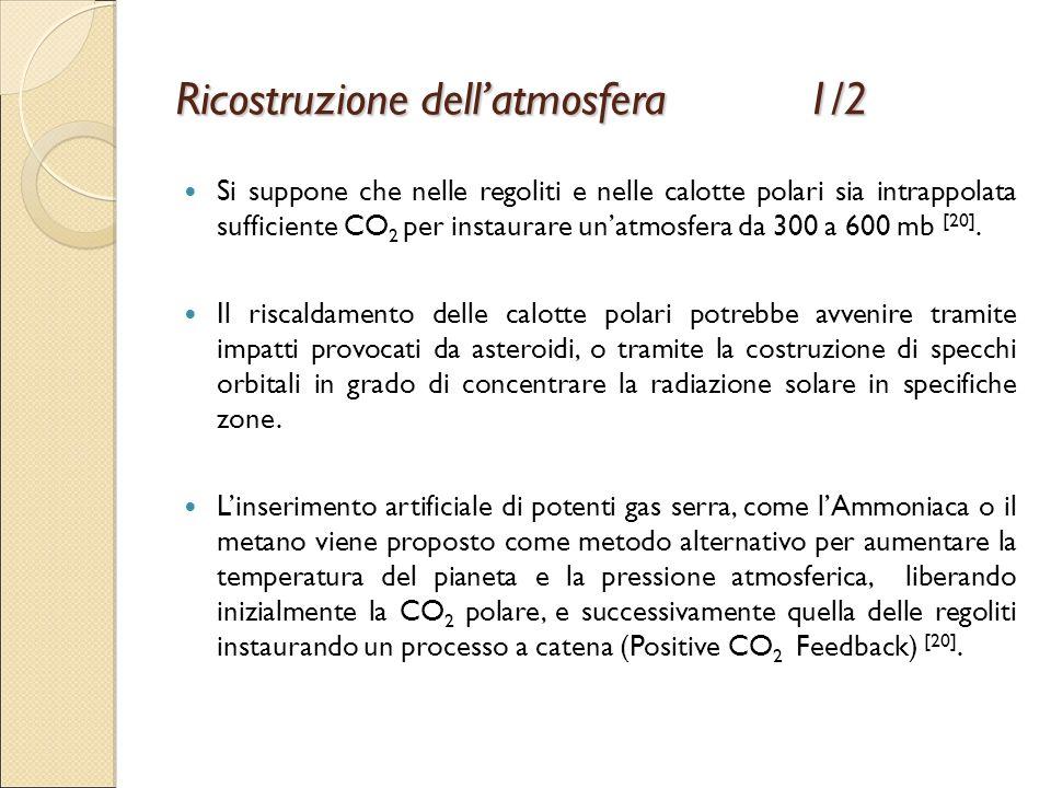 Ricostruzione dell'atmosfera1/2 Si suppone che nelle regoliti e nelle calotte polari sia intrappolata sufficiente CO 2 per instaurare un'atmosfera da
