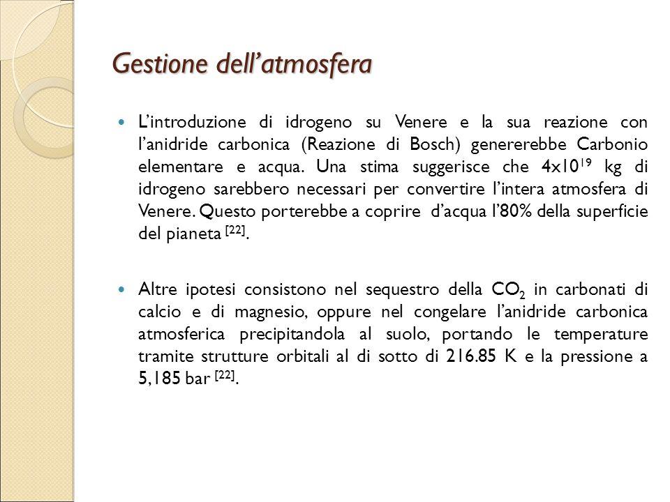 Gestione dell'atmosfera L'introduzione di idrogeno su Venere e la sua reazione con l'anidride carbonica (Reazione di Bosch) genererebbe Carbonio eleme