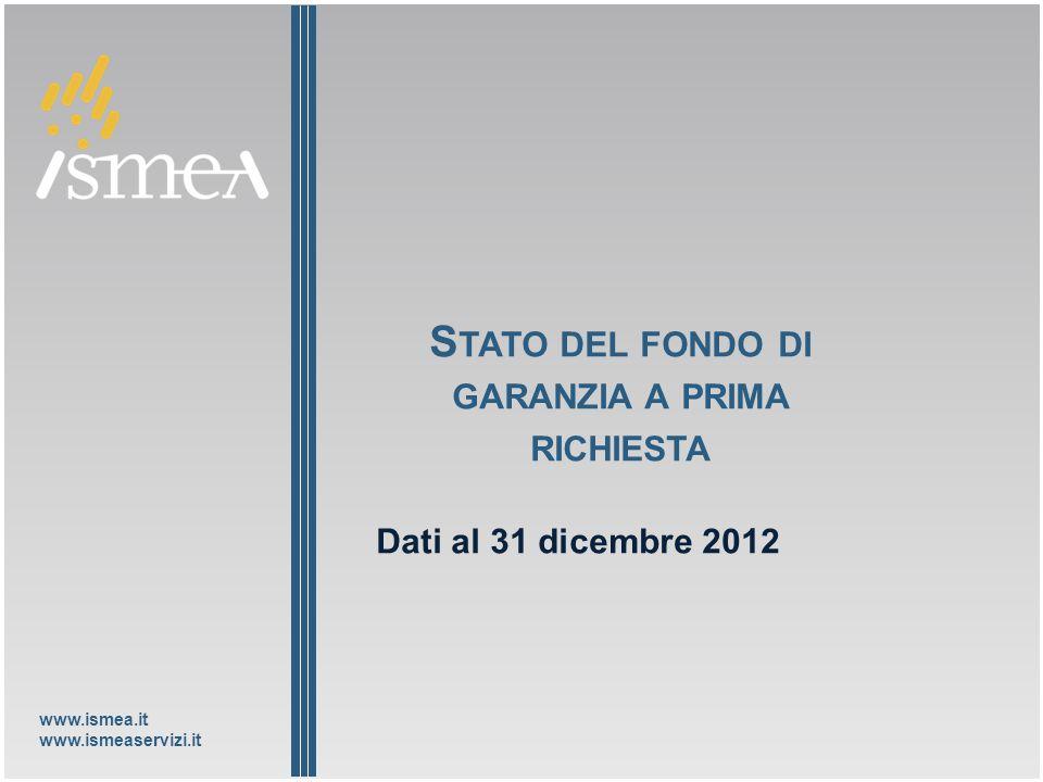 www.ismea.it www.ismeaservizi.it S TATO DEL FONDO DI GARANZIA A PRIMA RICHIESTA Dati al 31 dicembre 2012