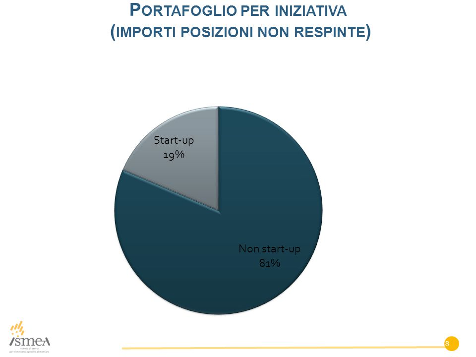 www.ismea.it www.ismeaservizi.it GC ARD 9
