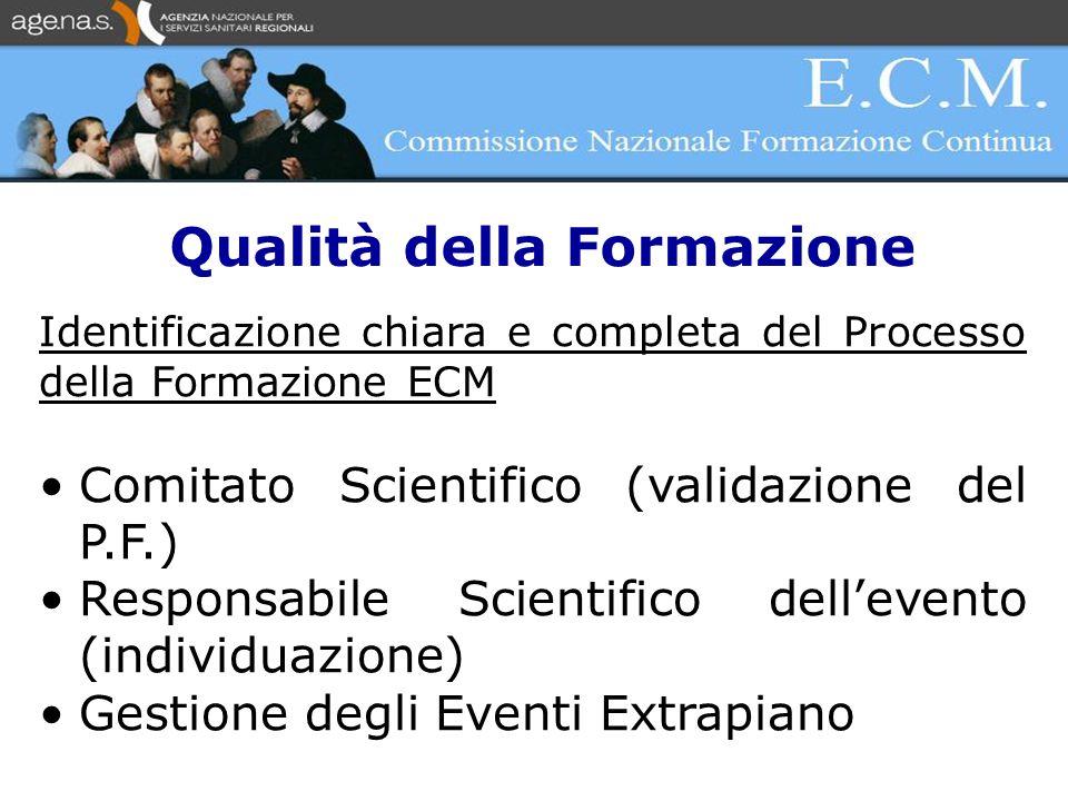 Identificazione chiara e completa del Processo della Formazione ECM Comitato Scientifico (validazione del P.F.) Responsabile Scientifico dell'evento (individuazione) Gestione degli Eventi Extrapiano Qualità della Formazione