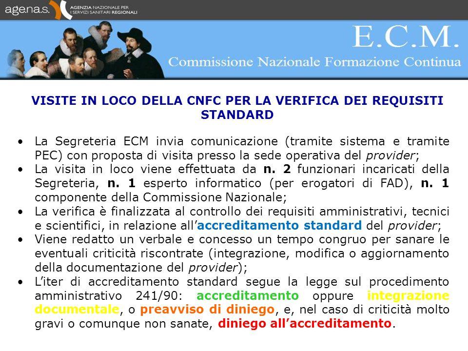 La Segreteria ECM invia comunicazione (tramite sistema e tramite PEC) con proposta di visita presso la sede operativa del provider; La visita in loco viene effettuata da n.