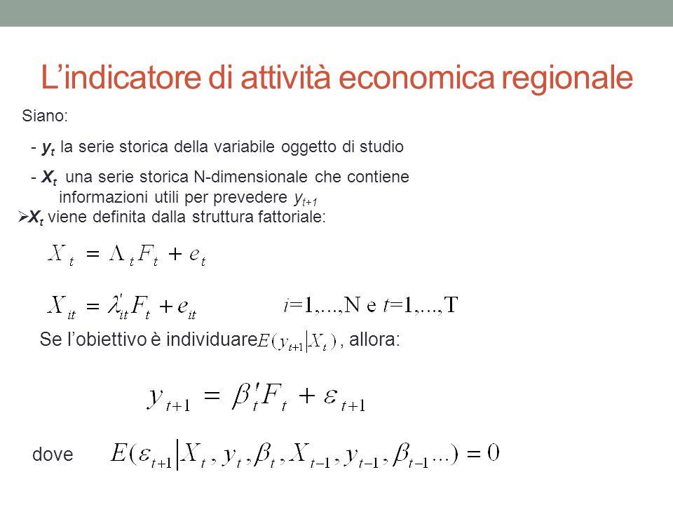 L'indicatore di attività economica regionale Siano: - y t la serie storica della variabile oggetto di studio - X t una serie storica N-dimensionale che contiene informazioni utili per prevedere y t+1  X t viene definita dalla struttura fattoriale: Se l'obiettivo è individuare, allora: dove