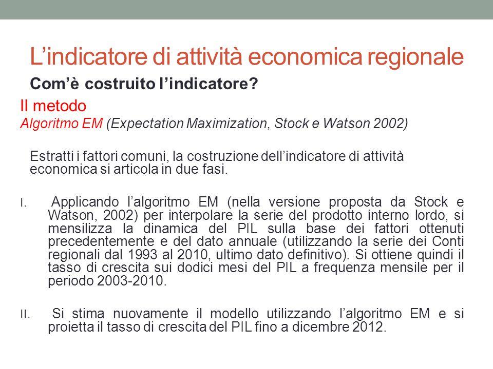 L'indicatore di attività economica regionale Com'è costruito l'indicatore.