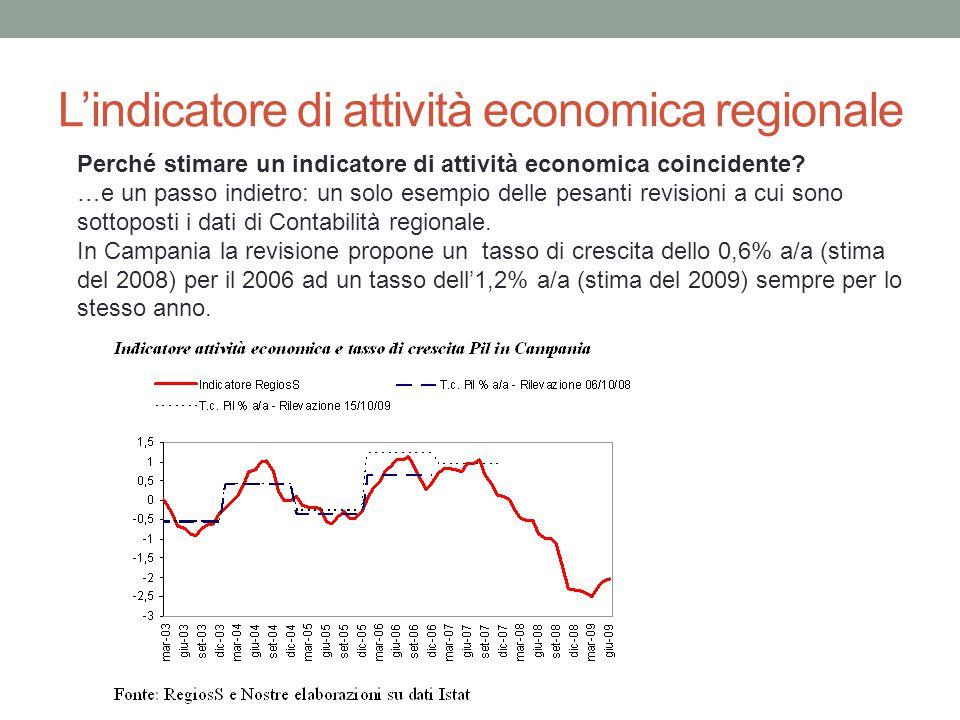 L'indicatore di attività economica regionale Perché stimare un indicatore di attività economica coincidente.