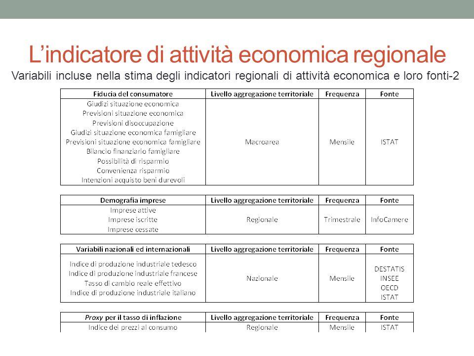 L'indicatore di attività economica regionale Variabili incluse nella stima degli indicatori regionali di attività economica e loro fonti-2