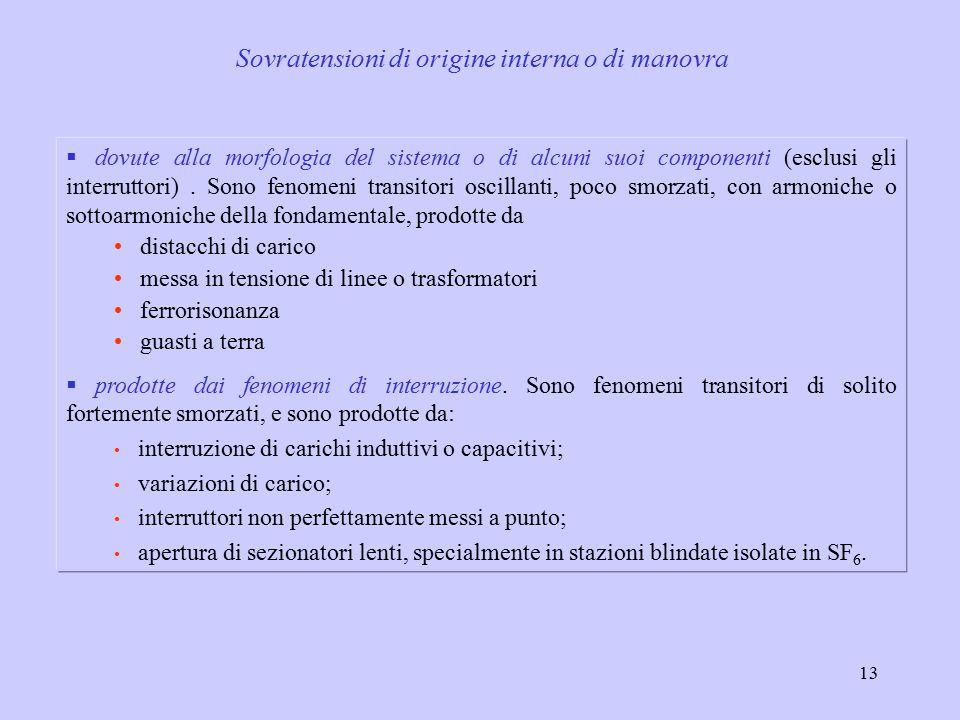 13  dovute alla morfologia del sistema o di alcuni suoi componenti (esclusi gli interruttori). Sono fenomeni transitori oscillanti, poco smorzati, co