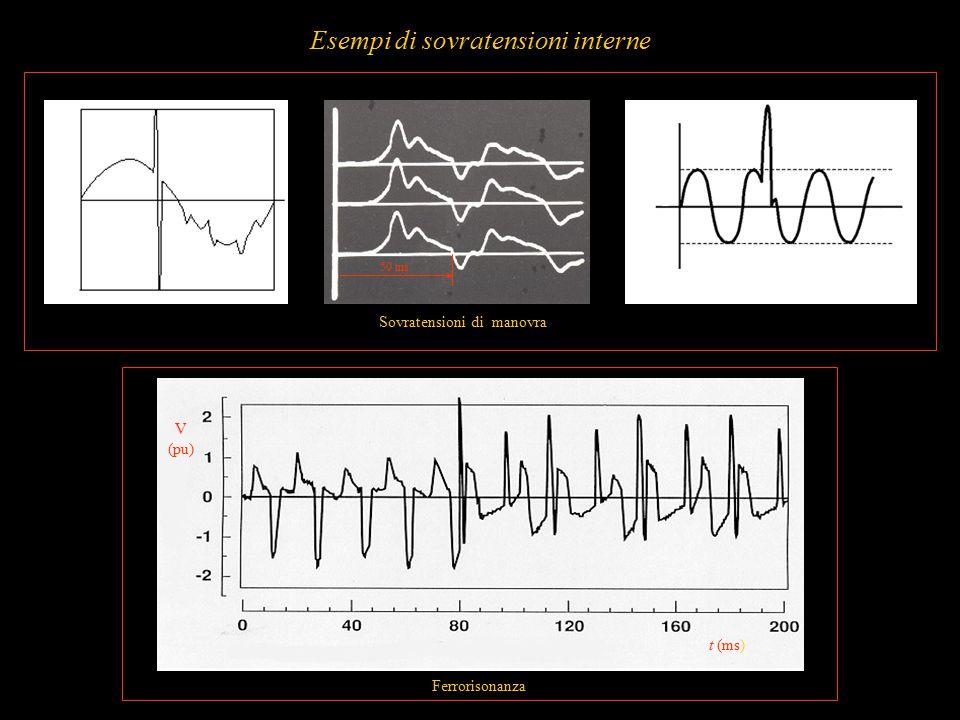 14 Esempi di sovratensioni interne Ferrorisonanza V (pu) t (ms) Sovratensioni di manovra 50 ms