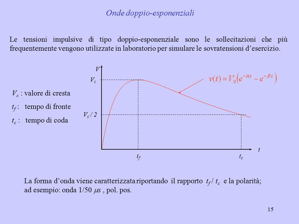 15 Onde doppio-esponenziali VcVc V c / 2 tftf tctc t V V c : valore di cresta t f : tempo di fronte t c : tempo di coda La forma d'onda viene caratterizzata riportando il rapporto t f / t c e la polarità; ad esempio: onda 1/50  s, pol.